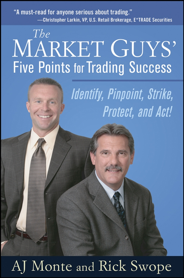 The Market Guys'Five Points for Trading Success. Identify, Pinpoint, Strike, Protect and Act!