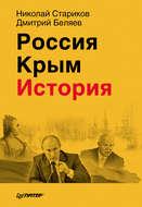 Россия. Крым. История