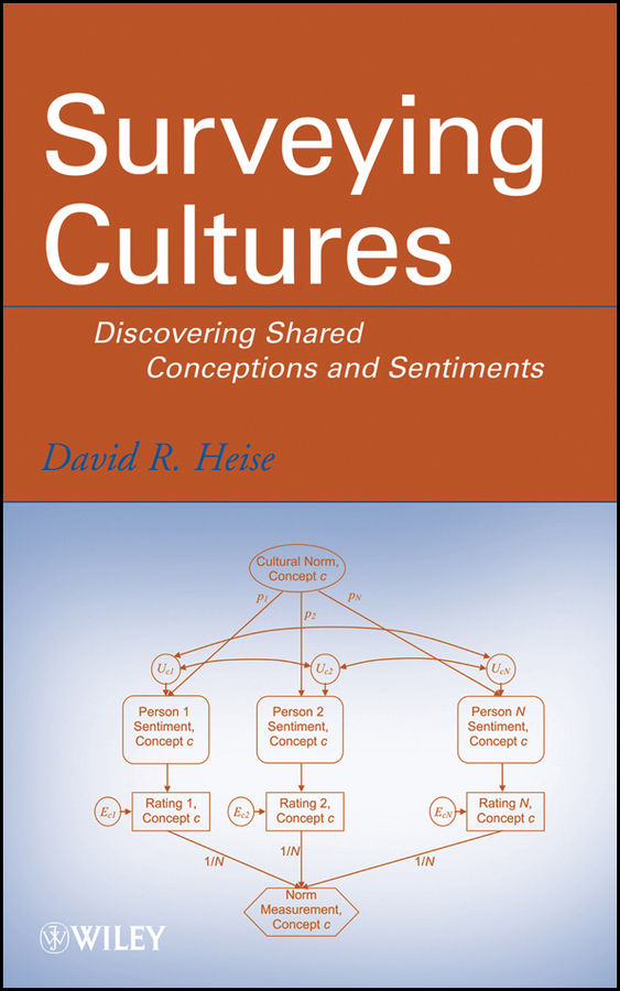 David Heise R. Surveying Cultures. Discovering Shared Conceptions and Sentiments