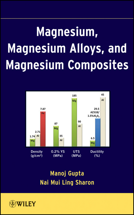 Gupta Manoj Magnesium, Magnesium Alloys, and Magnesium Composites effect of composition in as cast and homogenized al si cu alloys