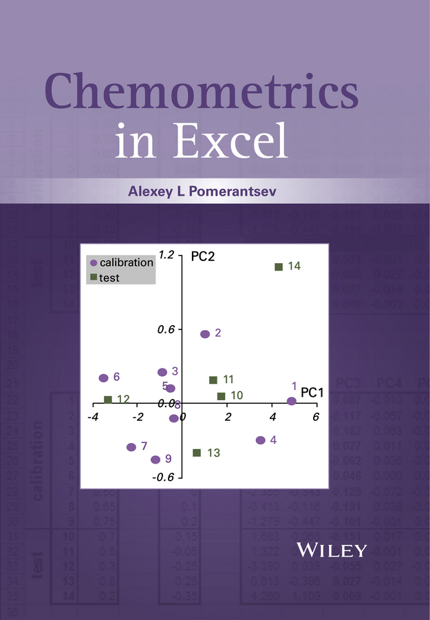 Alexey Pomerantsev L. Chemometrics in Excel richard brereton g chemometrics for pattern recognition