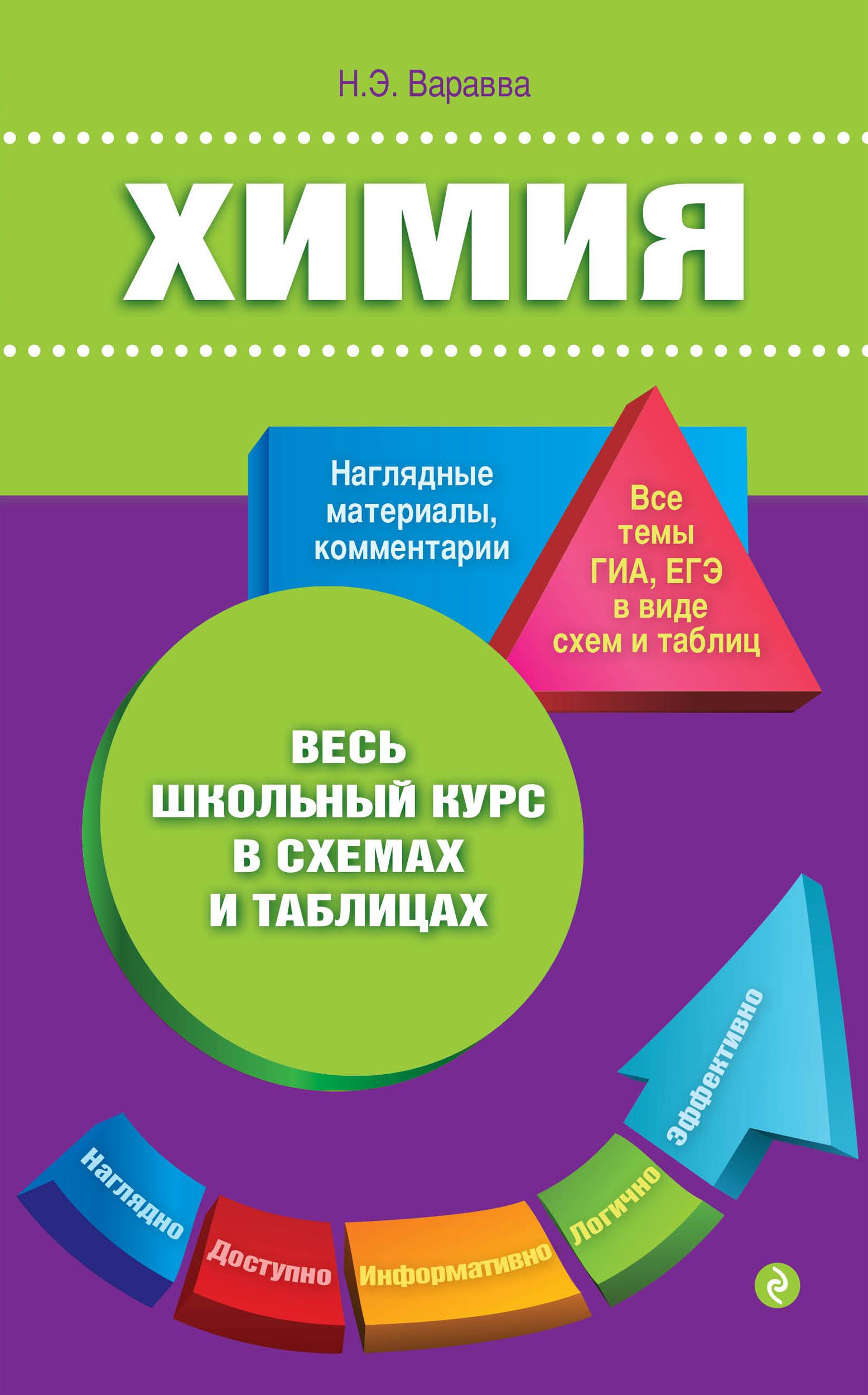Наталья Варавва Химия варавва н химия наглядные материалы комментарии все темы гиа егэ в виде схем и таблиц