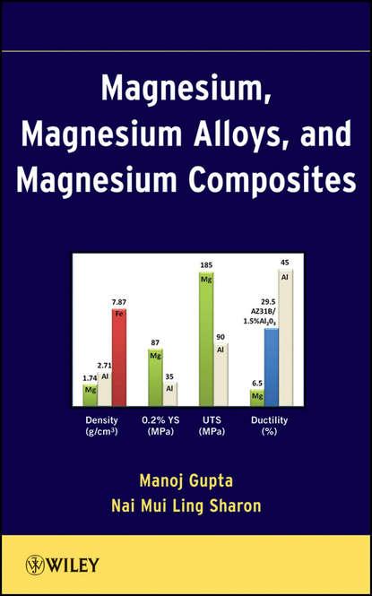 Gupta Manoj Magnesium, Magnesium Alloys, and Magnesium Composites extrusion of magnesium zinc based alloys