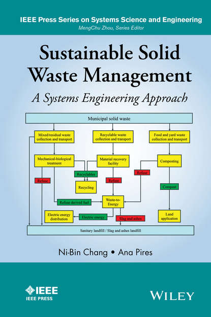 Ni-Bin Chang Sustainable Solid Waste Management. A Systems Engineering Approach a system approach to mechanical engineering problems