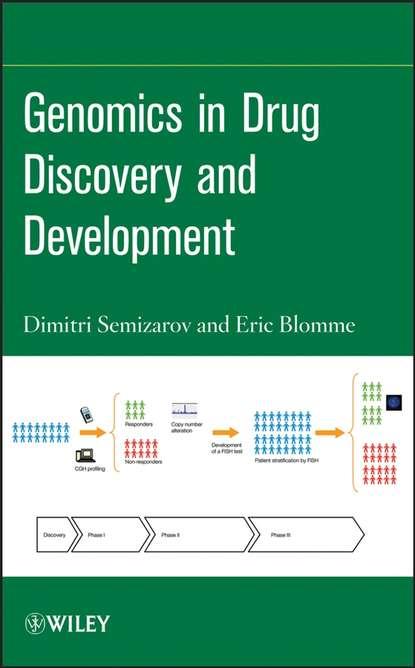 Dimitri Semizarov Genomics in Drug Discovery and Development группа авторов biomarkers in drug discovery and development