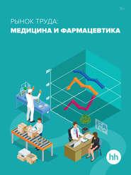 Рынок труда: медицина и фармацевтика