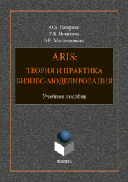 ARIS: Теория и практика бизнес-моделирования