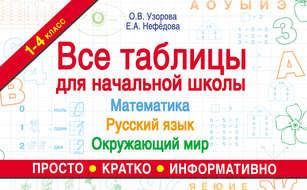 Все таблицы для начальной школы. Математика, русский язык, окружающий мир